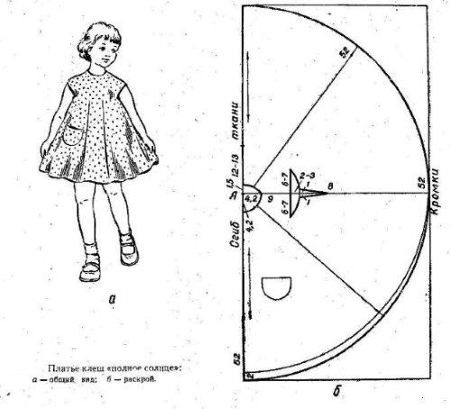 Платье с юбкой солнце для девочки для начинающих выкройки