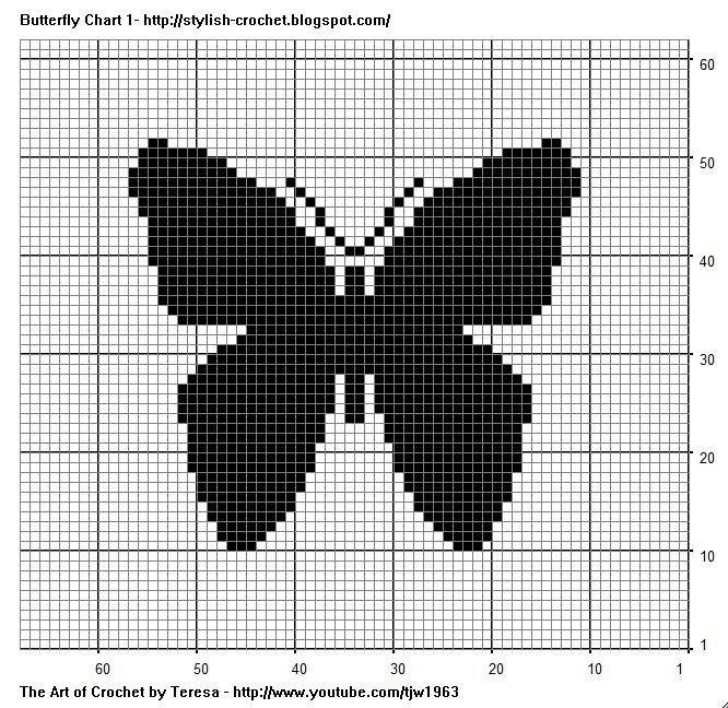 Черно белые схемы для вышивки для начинающих
