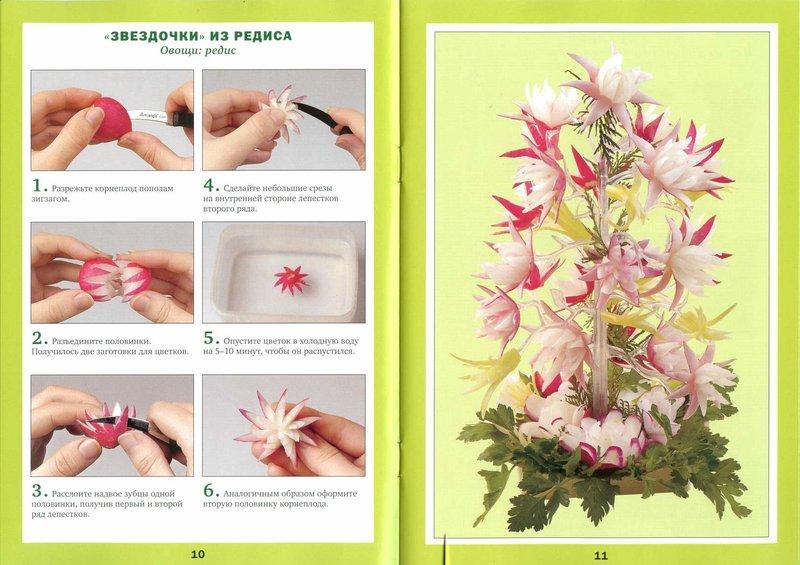 Как сделать подделку своими руками с картинками