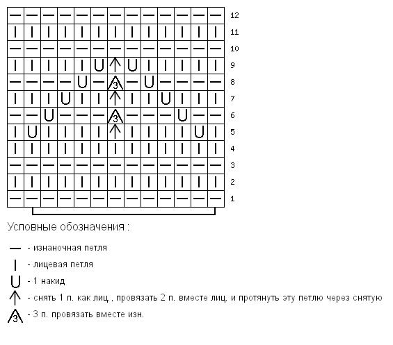 Волнистый ажурный узор спицами схема вязания