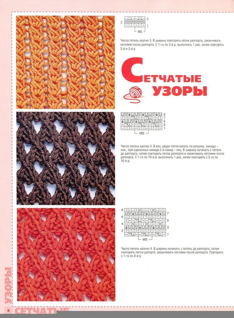 Узоры вязание спицами сетчатые узоры