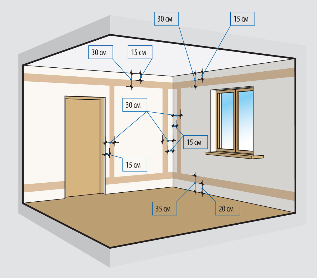 Схема электропроводки в квартире своими