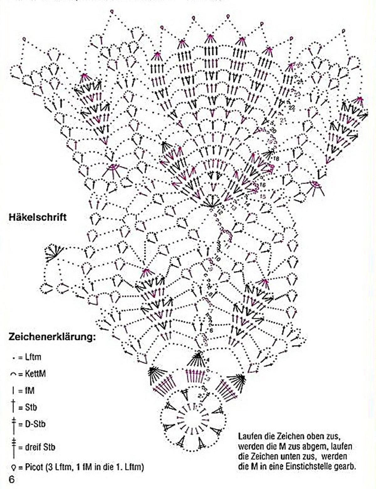 Схема для вязание крючком салфетки подробное описание