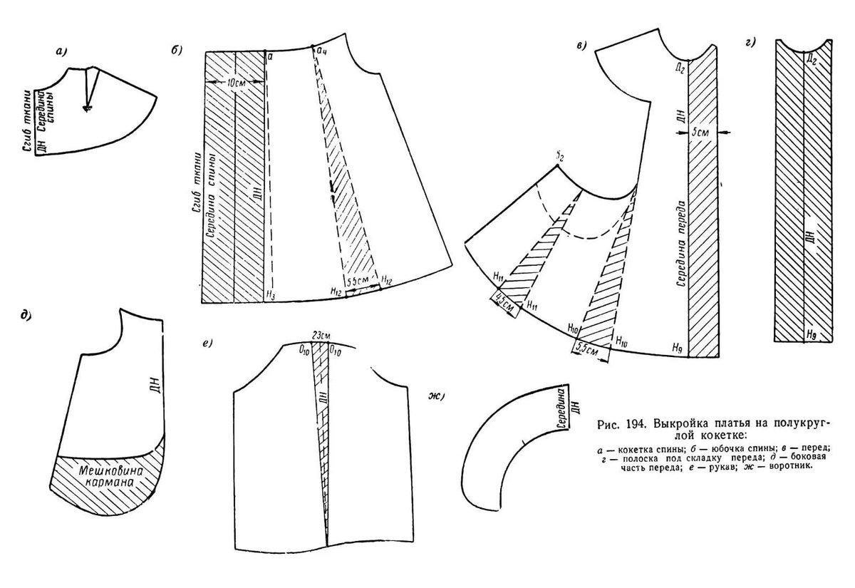 Вязание спицами детям от 0 до 3 лет. Описание детской