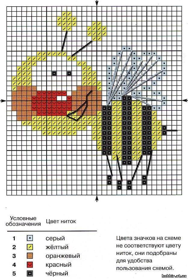 Легкие схемы вышивки крестом фото