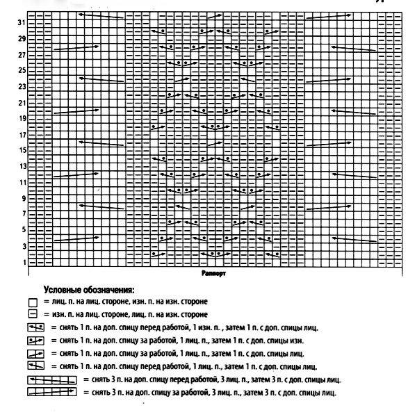 Объемный снуд спицами схемы вязания новинки 23