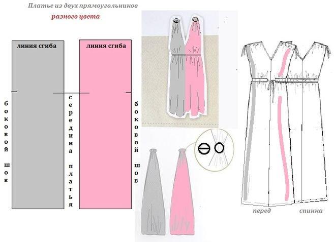 Платье сшить платье своими руками быстро и без выкройки
