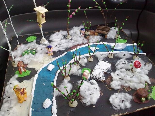 Весенние поделки для детского сада своими руками. Поделки в садик на