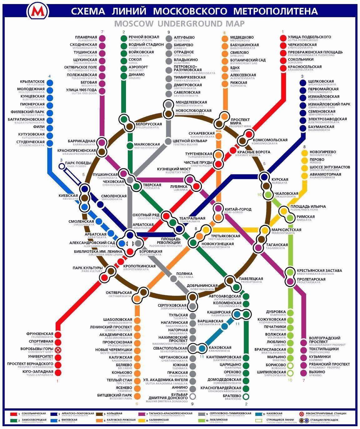 Севастопольская станция метро на схеме
