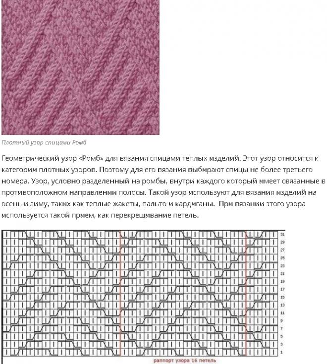 Вязание спицами плотного узора