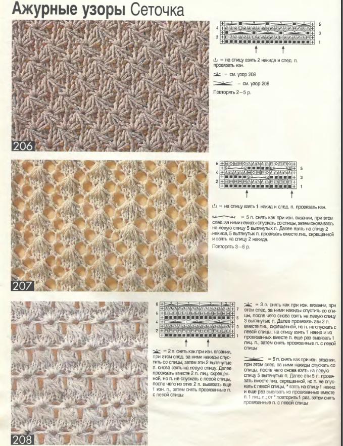 Вязание спицами плотные узоры схемы с описанием 98
