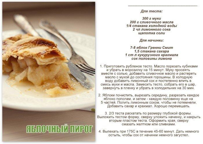 Рецепты выпечки пирогов в домашних условиях