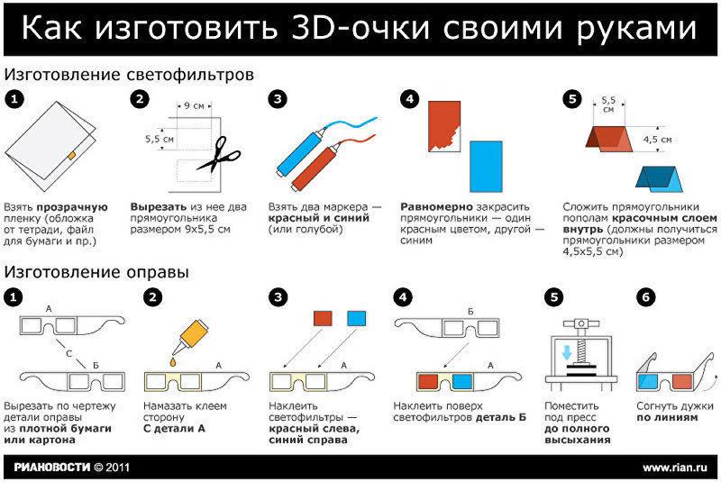 Для того, чтобы сделать 3D-очки своими руками понадобится немного материалов и терпение. - карточка от пользователя avr.maxim в