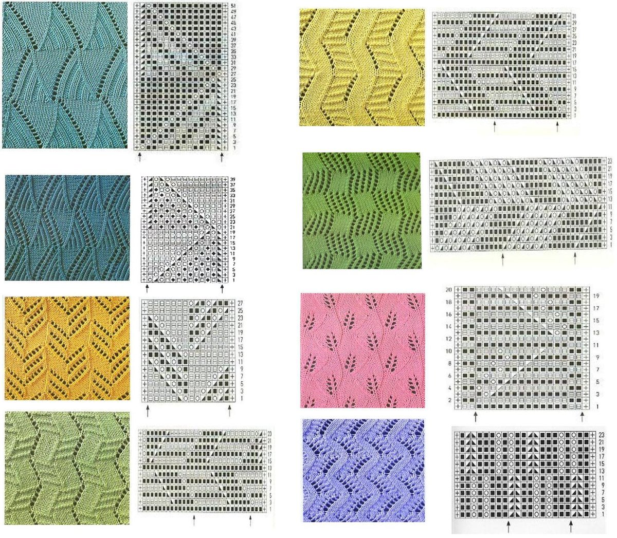 Схема вязания спицами Узор зигзаг Missoni Pinterest Missoni