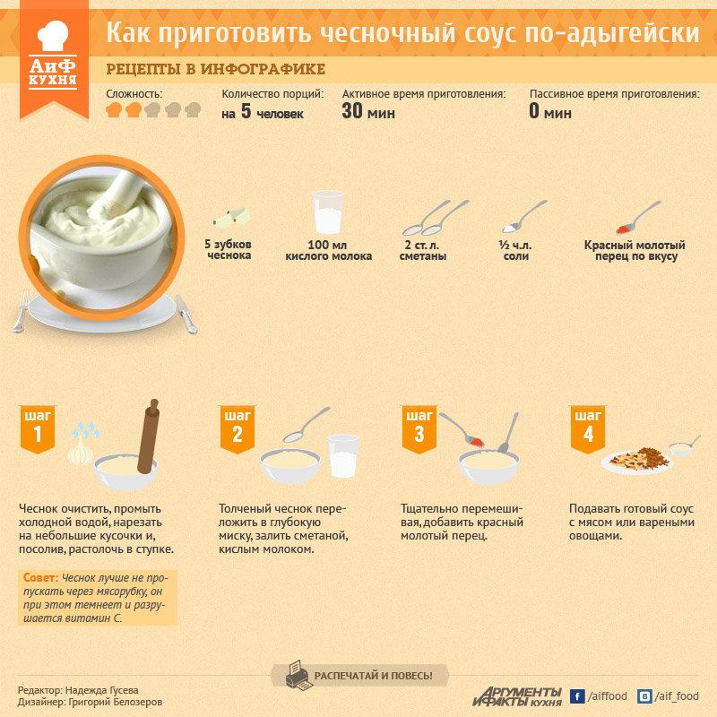 Как приготовить чесночный соус в домашних условиях с майонезом