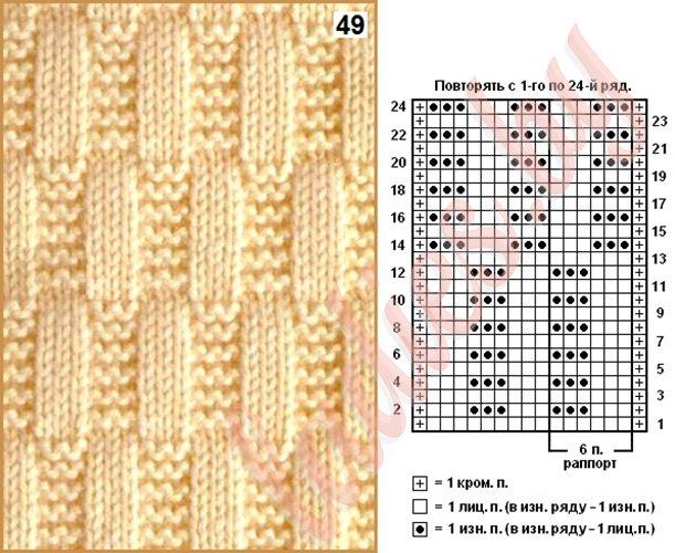Простой образец вязания спицами