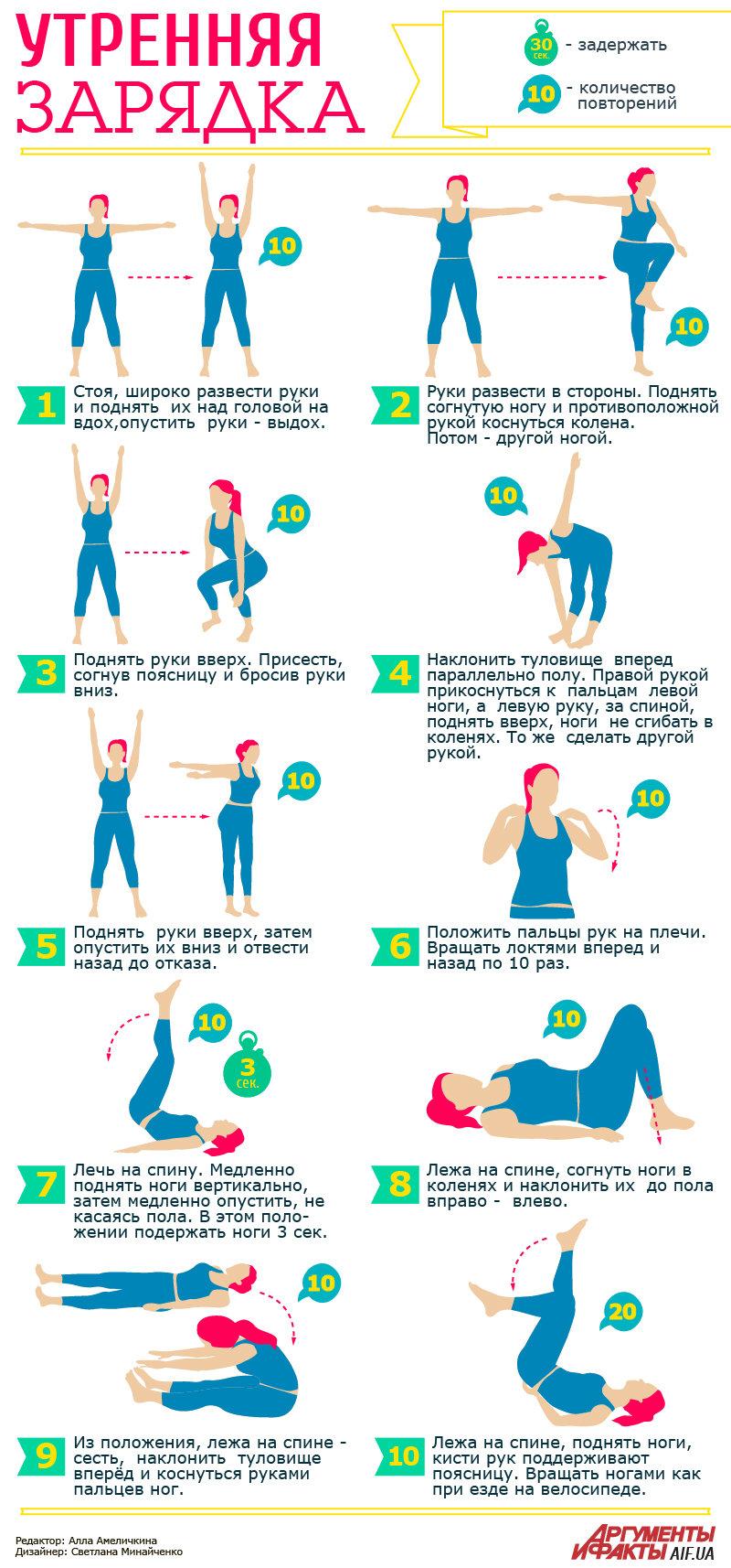 Комплекс упражнений зарядки в домашних условиях 136