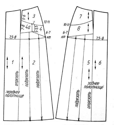 Как сделать шторы раздвижными