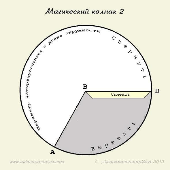Как сделать конус из картона схема - Arturdina.ru
