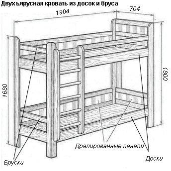 Двухъярусная деревянная кровать своими руками чертеж