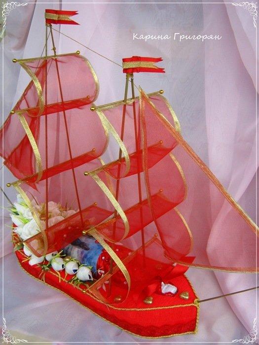 Модель парусника своими руками - карточка от пользователя Anna.tim.1989 в Яндекс.Коллекциях