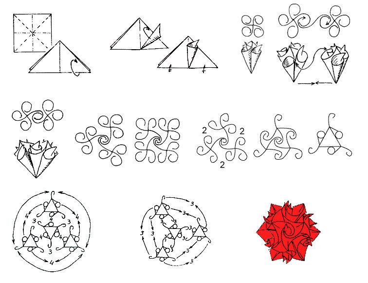 Поделки схемы для начинающих цветы