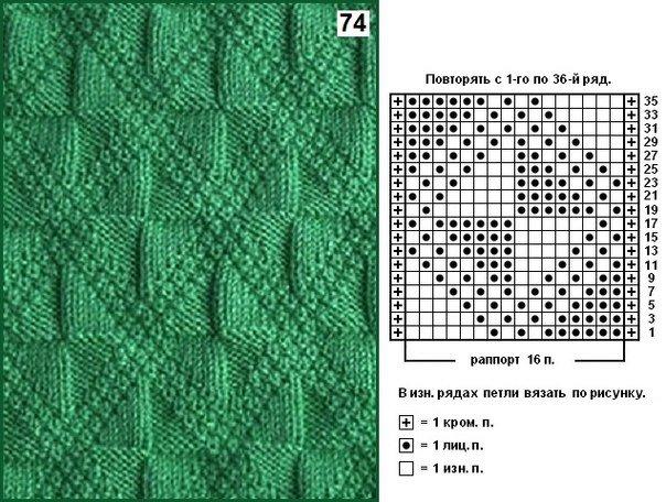 Рисунок схемы для вязания на спицах