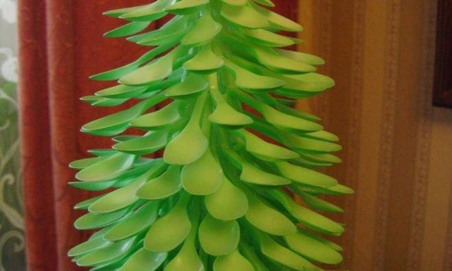 Поделки елки из подручных материалов