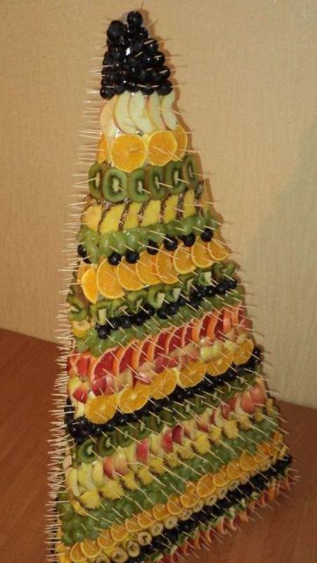 Пирамиды из фруктов