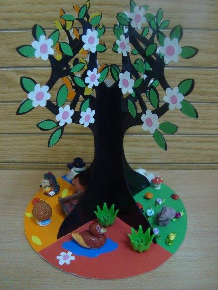 Поделки времена года в детском саду