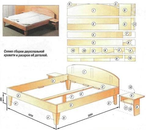 Собрать кровать своими руками чертеж
