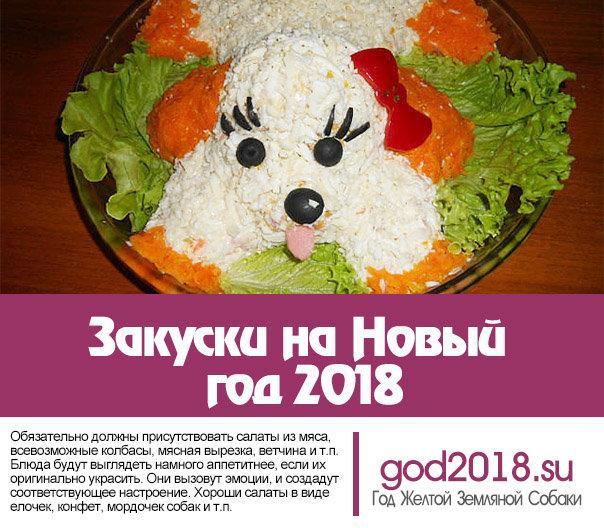 Рецепты на новый год 2018 рецепты без яиц
