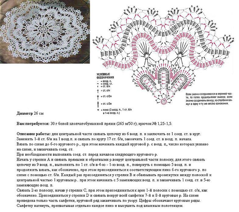 Вязание крючком рисунки и их описание 679