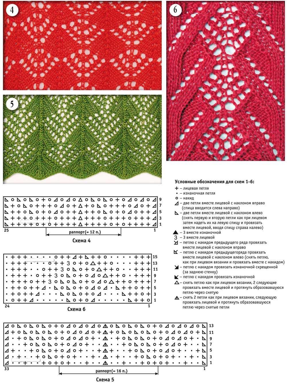 Схема вязания спицами с волнистым краем
