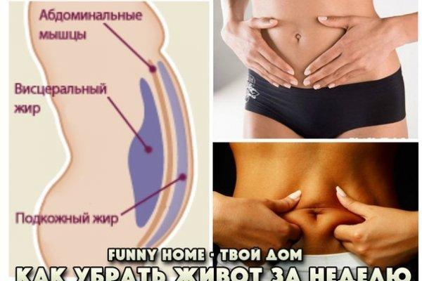 Как убрать жир с живота у мужчин и сделать плоский живот