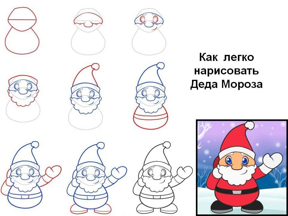 Как нарисовать открытку с дедом морозом 834