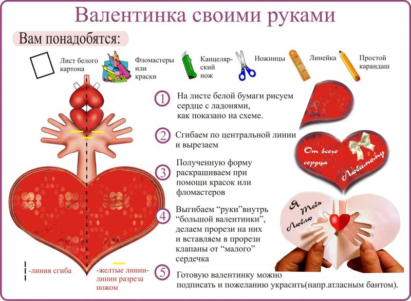 Валентинки своими руками - карточка от пользователя owcharencko.iulia в Яндекс.Коллекциях