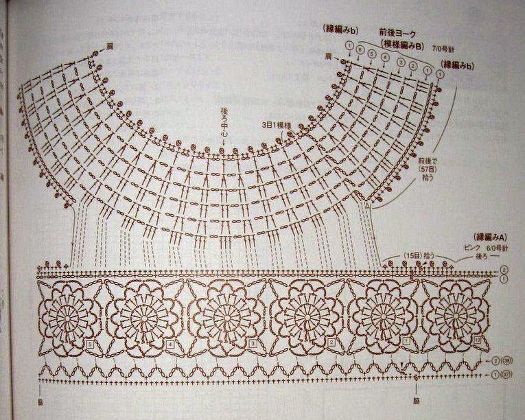 Схема вязание платья для девочки на кокетке 335