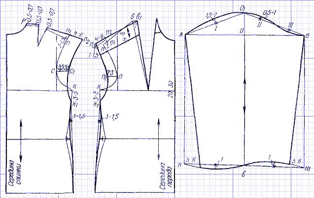 Как сделать карту для навигаторов 715