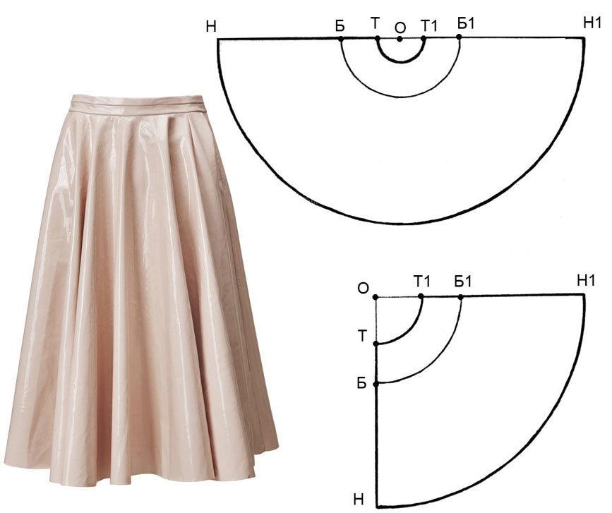 Как сшить юбку по деталям 899