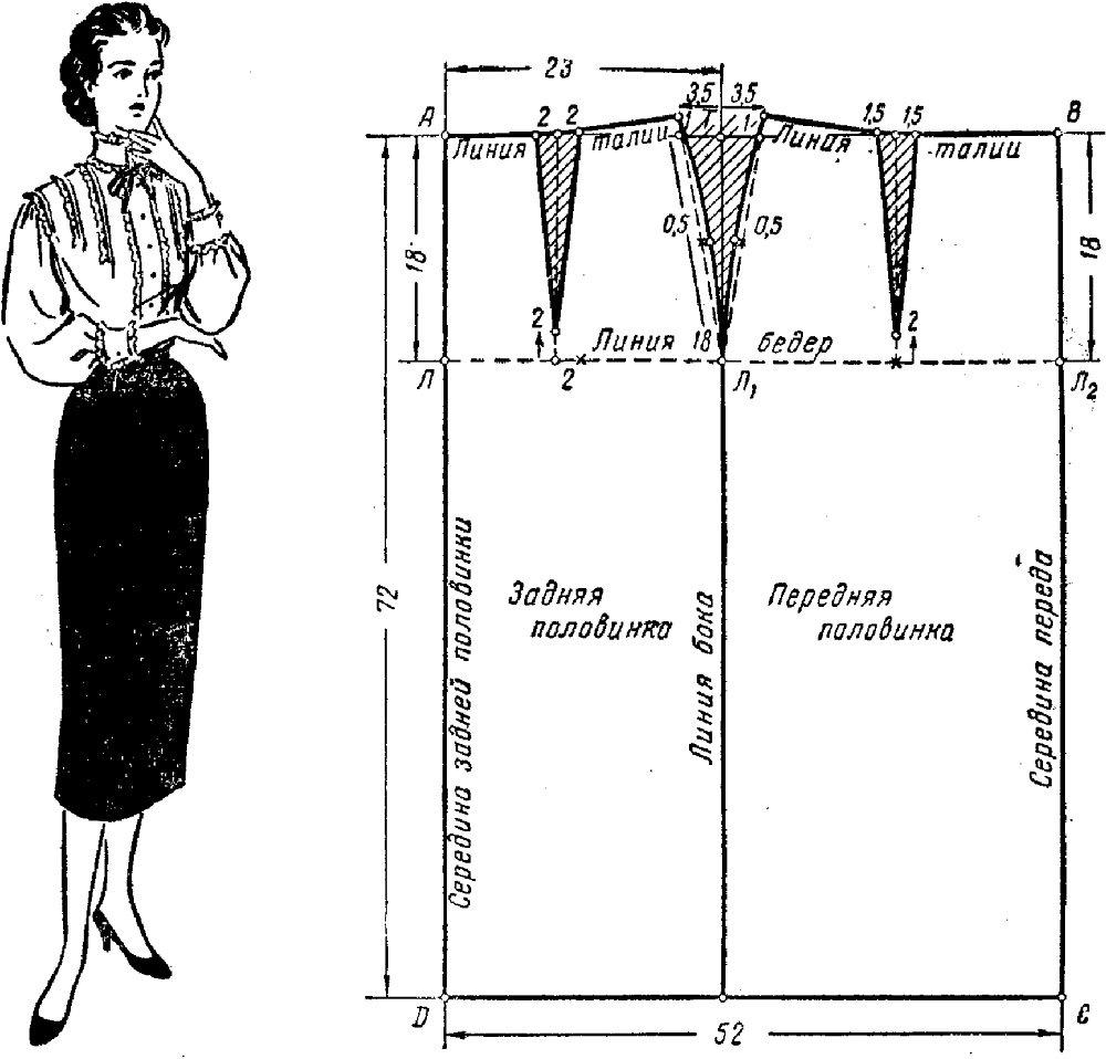 Как сделать выкройку юбки карандаш на себя 827