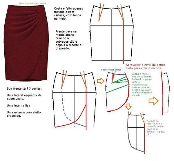 Пошить юбку своими руками выкройки и модели фото