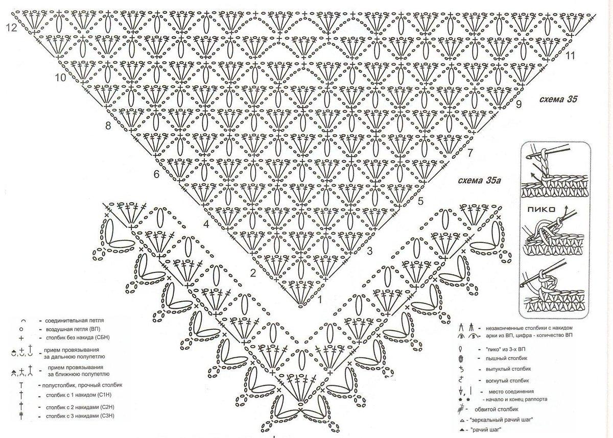 Схемы вязания узоров для шали крючком схемы 6