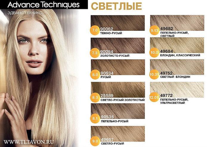 Как краской волосы сделать на тон светлее 997