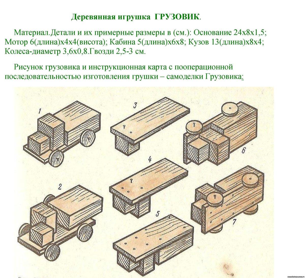 Чертеж поделок из древесины