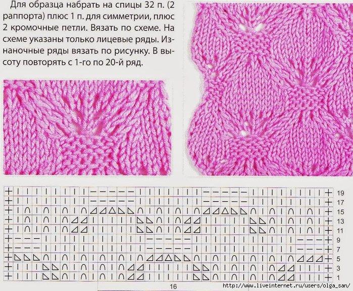 Рисунок вязания с накидами 641