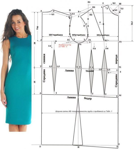 Как сшить платье футляр начинающим 69