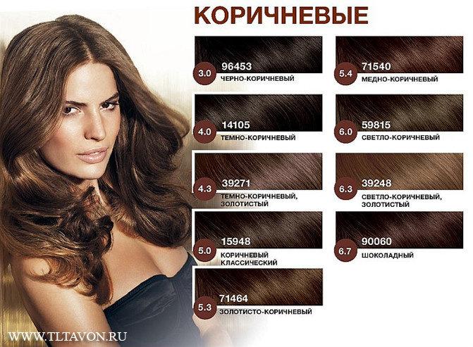 Краски для волос коричневые цвета