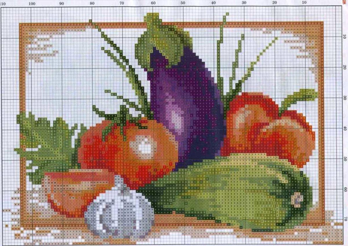 Схемы вышивки крестом натюрморты для кухни 93