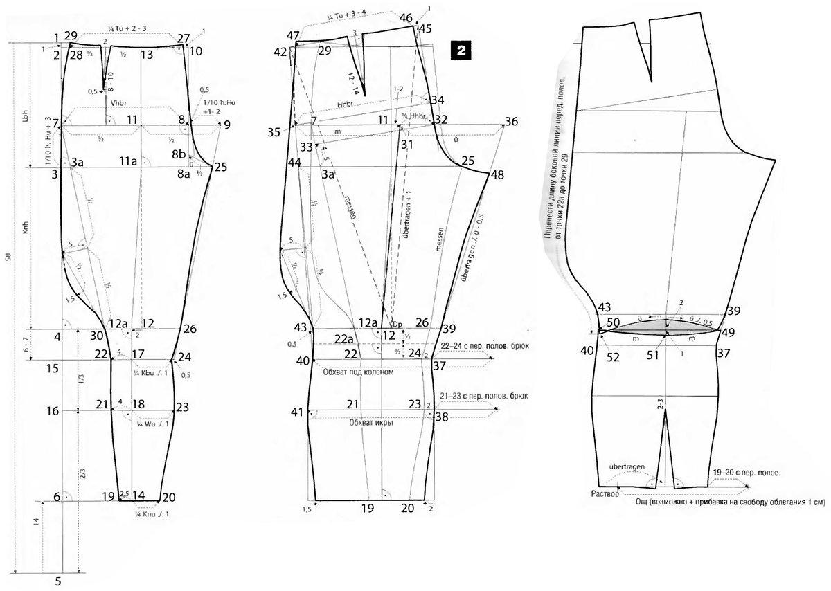 Как сшить мужские штаны своими руками 96